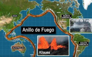 volcanes en el mundo